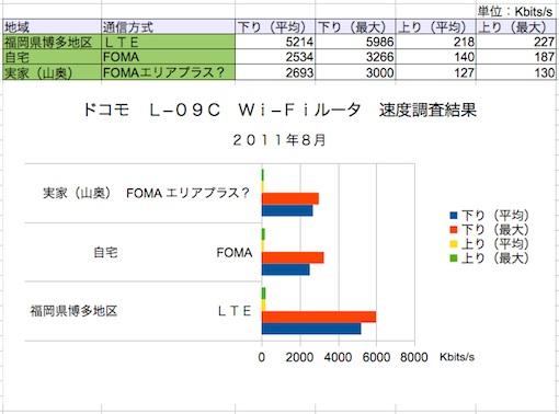 スクリーンショット 2011-09-21 0.48.3