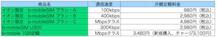 スクリーンショット 2011-09-24 1.03.16