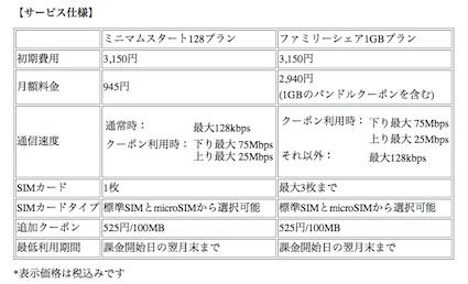 スクリーンショット 2012-02-15 20.41.34