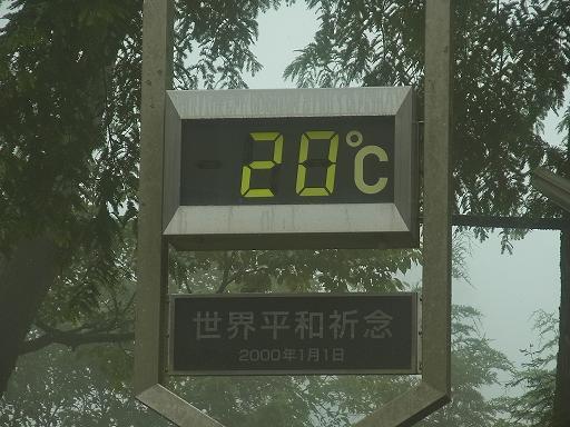 気温20度