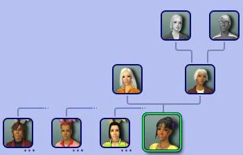 ユリさんの家系図