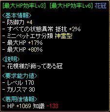 頭(HP)