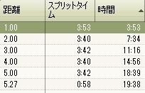 2011y10m31d_225011430.jpg