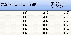 2012y12m01d_120228232.jpg