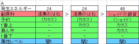 マゼラトップ砲A