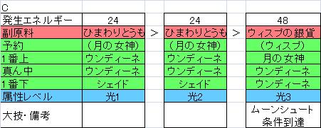 マゼラトップ砲C