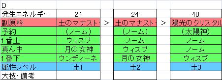 マゼラトップ砲D