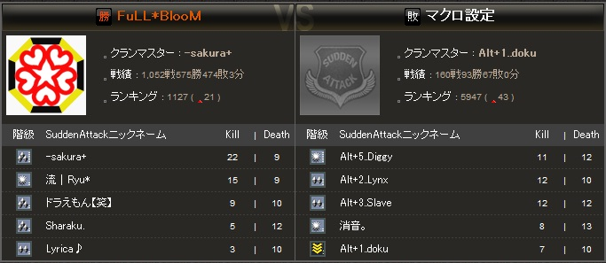 SASAT1回戦