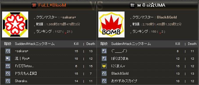 SASAT2回戦