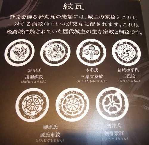 姫路城展示物(2)-紋瓦