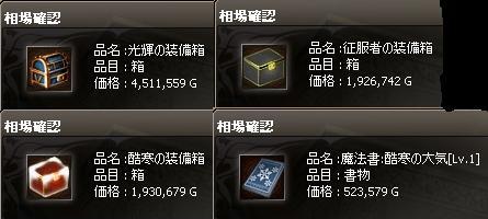 相場23.3.23