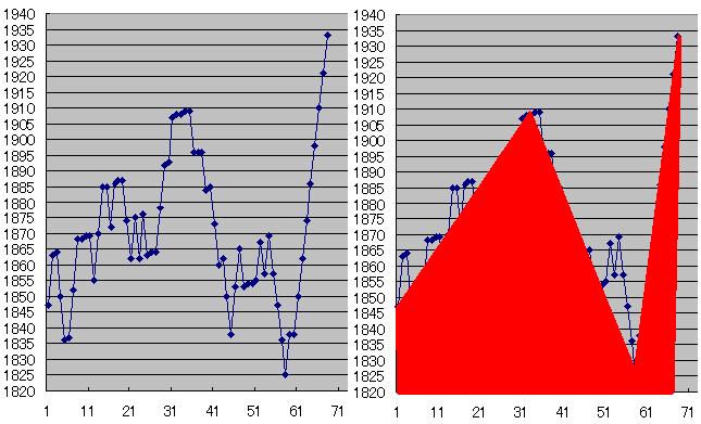 ひどいRグラフ