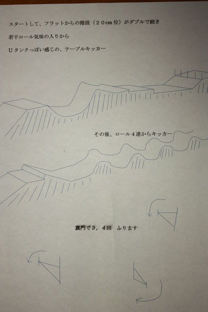 3xxx コース1