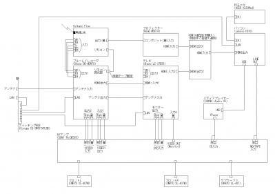 AV結線図 120602