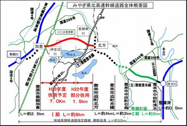 みやぎ県北道路19概要図