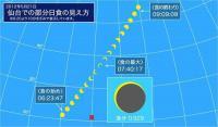 仙台20120521日食1