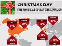 大手ポルノサイトがクリスマスの日のトラフィックを調査したら世界全体で22%減少 → 日本だけ8%増加