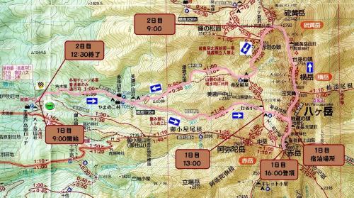 八ヶ岳登山ルート