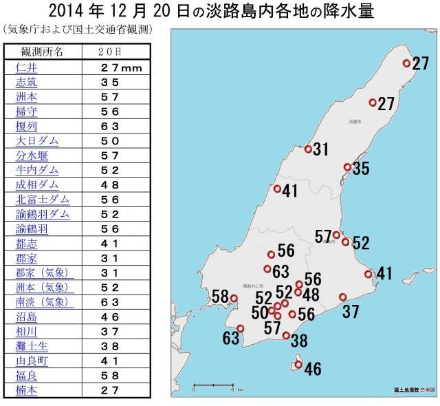 12月20日の淡路島内各地の雨量