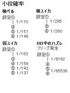 MS-KOYAKUkakuritu.jpg