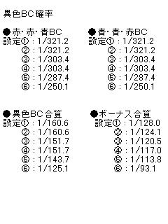 isyoku-bc.jpg