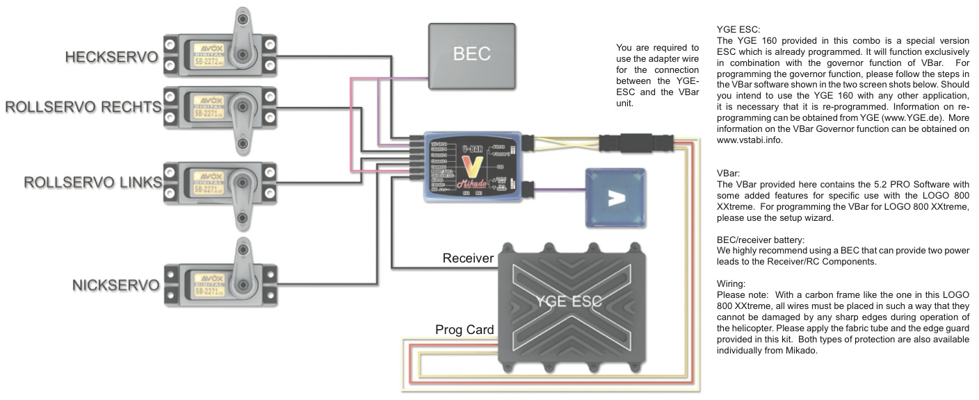 Rc Heli Ar7000 Wiring Diagram My Album Manuals Beefing Up The Helicopter Vbar Image Logo Xxtreme V Bar On