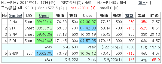 20140117.png
