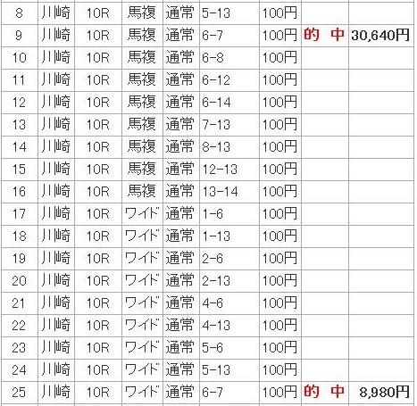 20110520川崎10R的中