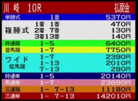 20110613川崎10R的中2