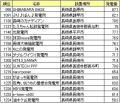 ソーラークリニック 月間発電ランキング長崎県分(6月)