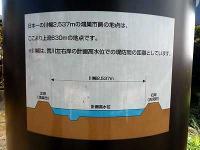 川幅日本一碑