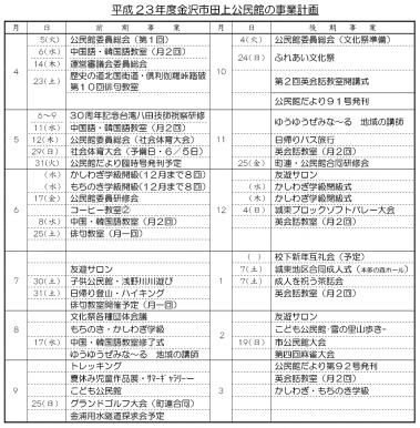 平成23年度田上公民館事業計画