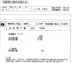 3.87kw4月分売電