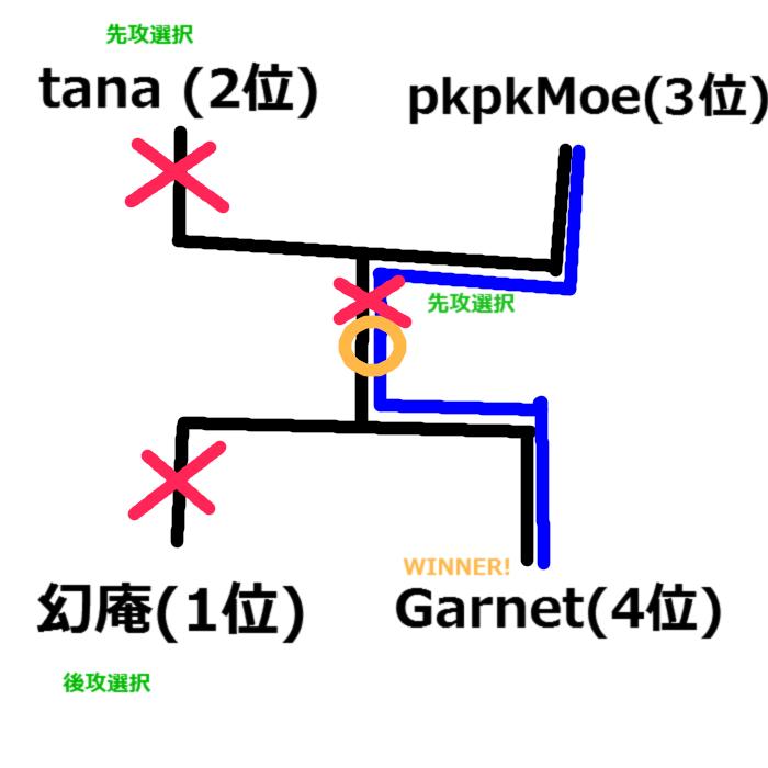 2013122921264652e.png