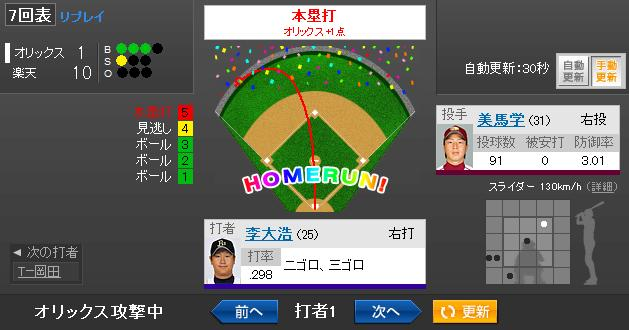 20120808leedaeho.jpg