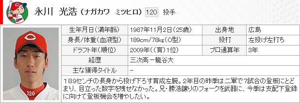 nagakawamitsuhiro.jpg