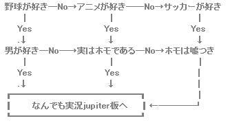 nanj_root.jpg