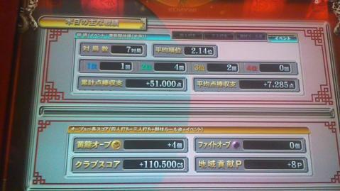 100720戦績①