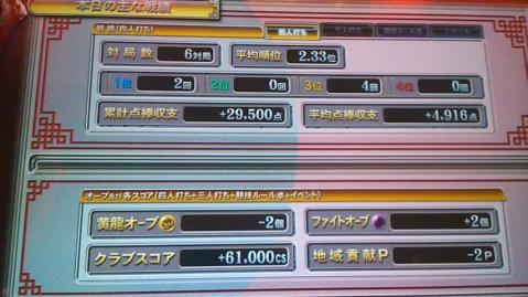 100729戦績①