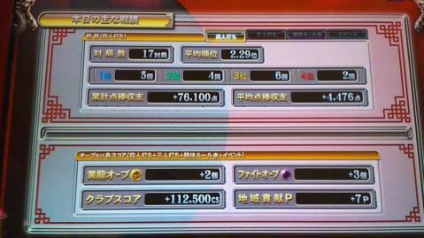 100730戦績①