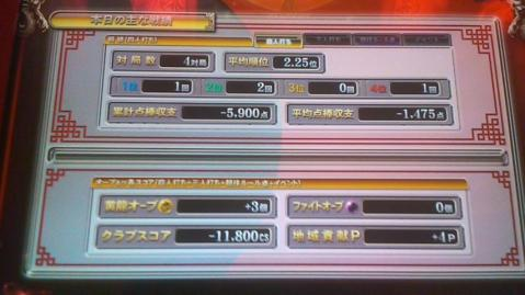 100804戦跡①