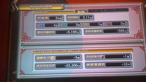 100806戦績①