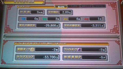 100816戦績①