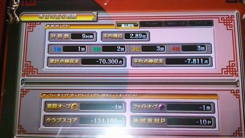 100829戦績①