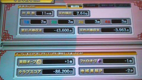100912戦績①