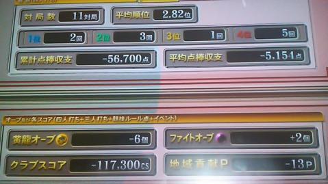 100922戦績①