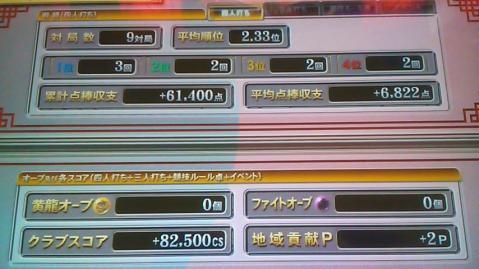 101001戦績①