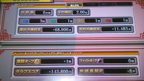 101006戦績①