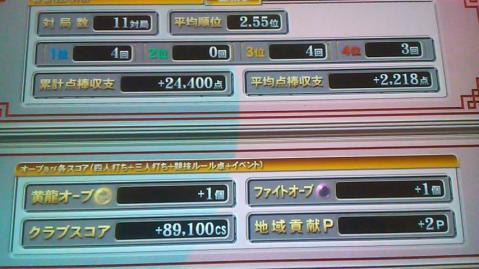 101007戦績①
