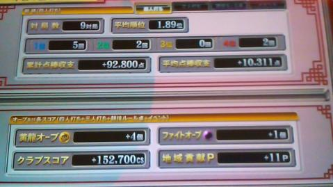 101026戦績①